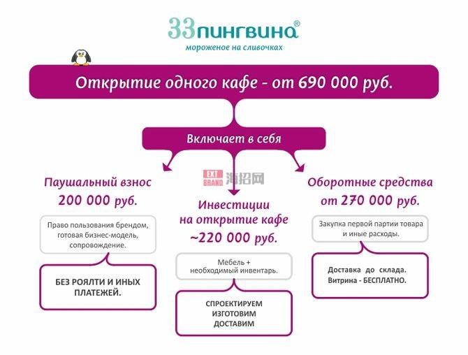 franshiza_finance_1