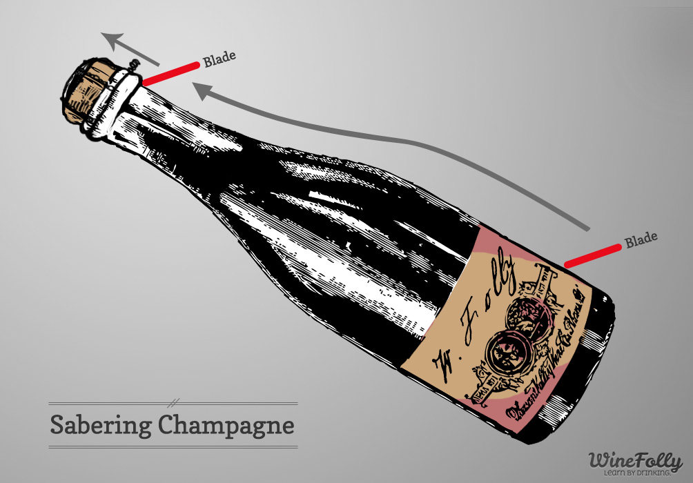 how to saber champagne diagram