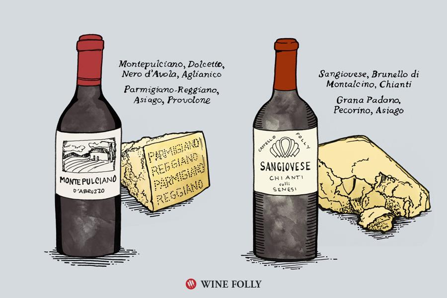 montepulciano-sangiovese-chianti-cheese-pairing-winefolly