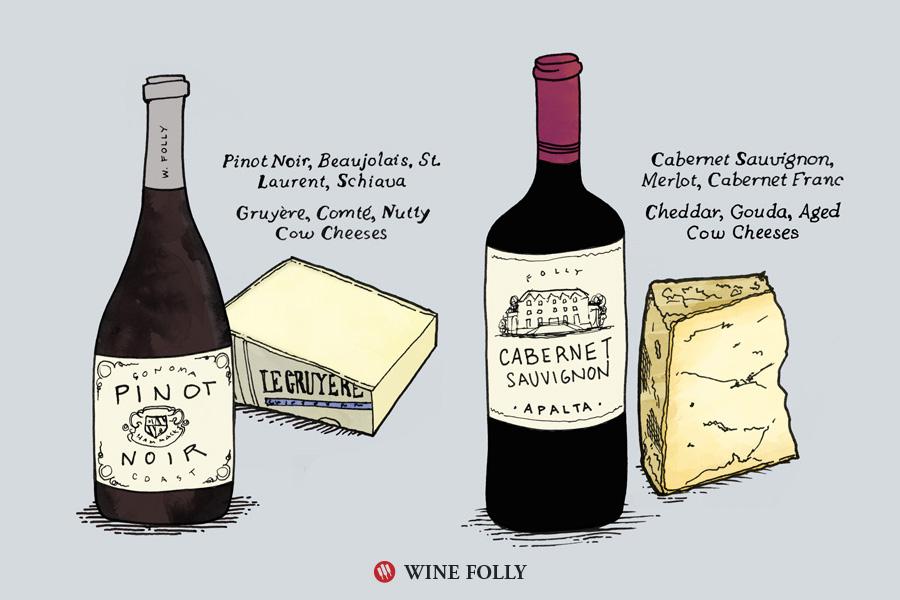 pinot-noir-cabernet-sauvignon-cheese-pairing