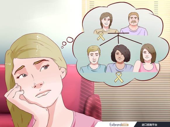 如何检测BRCA1和BRCA2基因:6个步骤(附图)